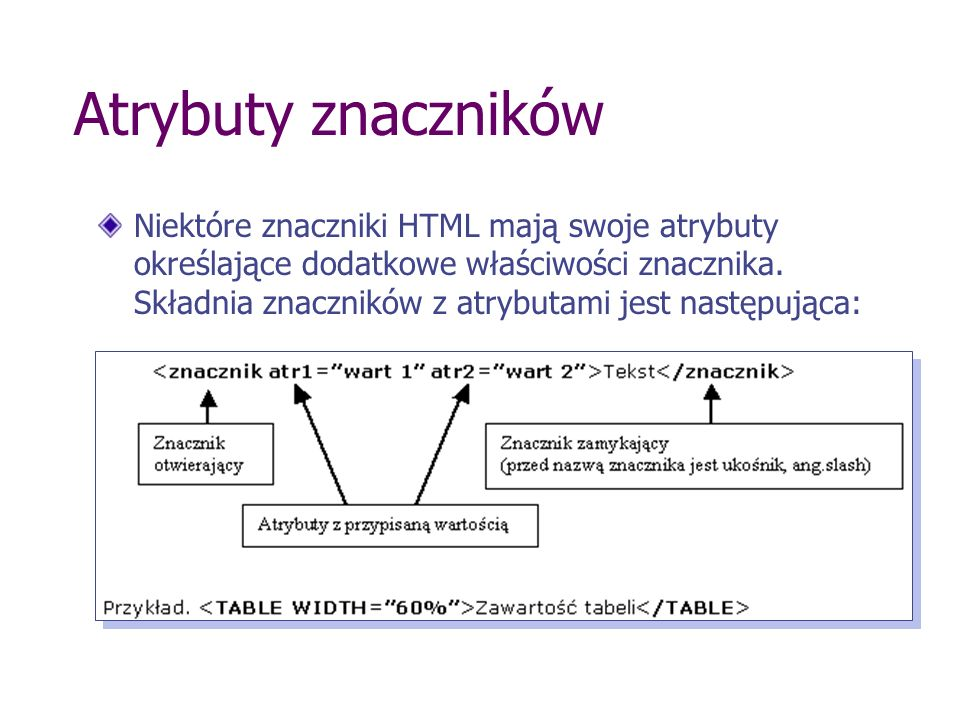 Atrybuty znaczników Niektóre znaczniki HTML mają swoje atrybuty określające dodatkowe właściwości znacznika. Składnia znaczników z atrybutami jest nas