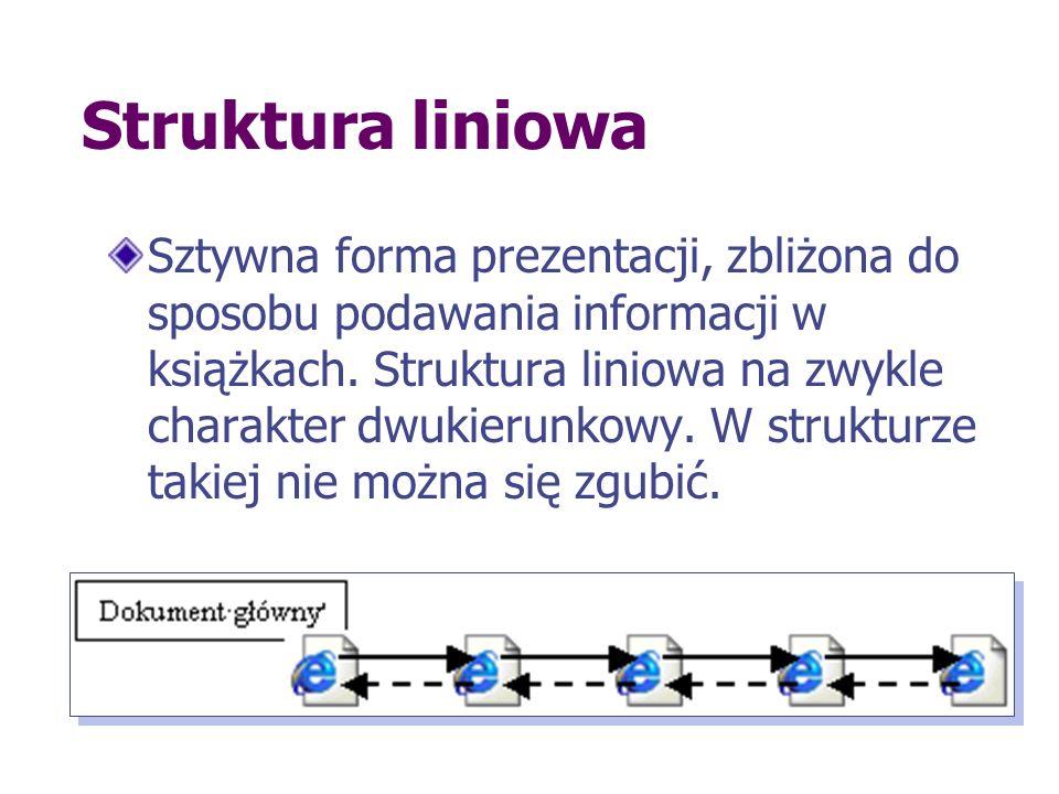 Struktura liniowa Sztywna forma prezentacji, zbliżona do sposobu podawania informacji w książkach. Struktura liniowa na zwykle charakter dwukierunkowy