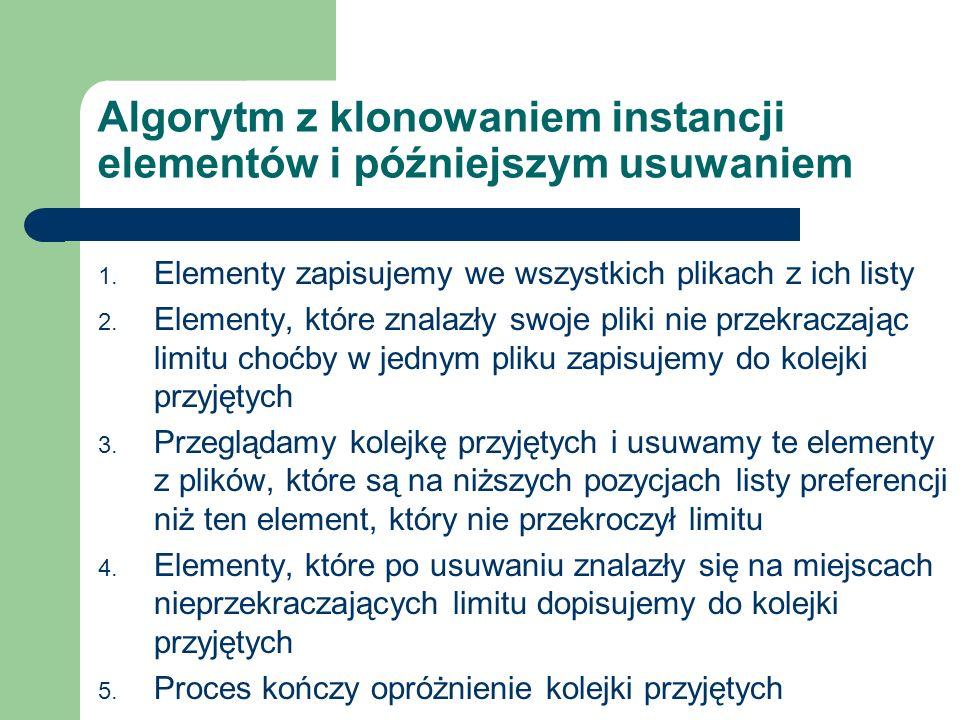 Algorytm z klonowaniem instancji elementów i późniejszym usuwaniem 1.