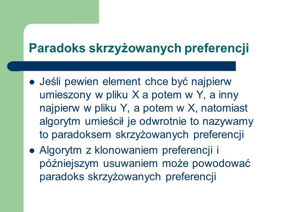 Paradoks skrzyżowanych preferencji Jeśli pewien element chce być najpierw umieszony w pliku X a potem w Y, a inny najpierw w pliku Y, a potem w X, natomiast algorytm umieścił je odwrotnie to nazywamy to paradoksem skrzyżowanych preferencji Algorytm z klonowaniem preferencji i późniejszym usuwaniem może powodować paradoks skrzyżowanych preferencji