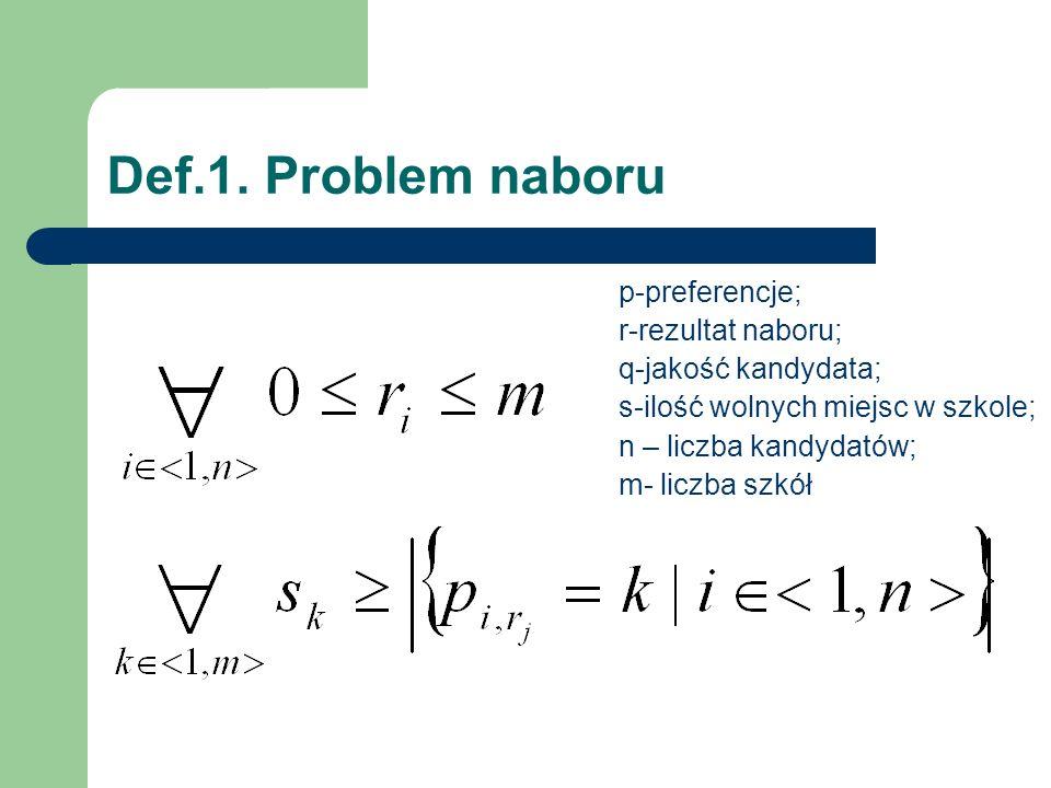 Algorytm wędrujących elementów 1.