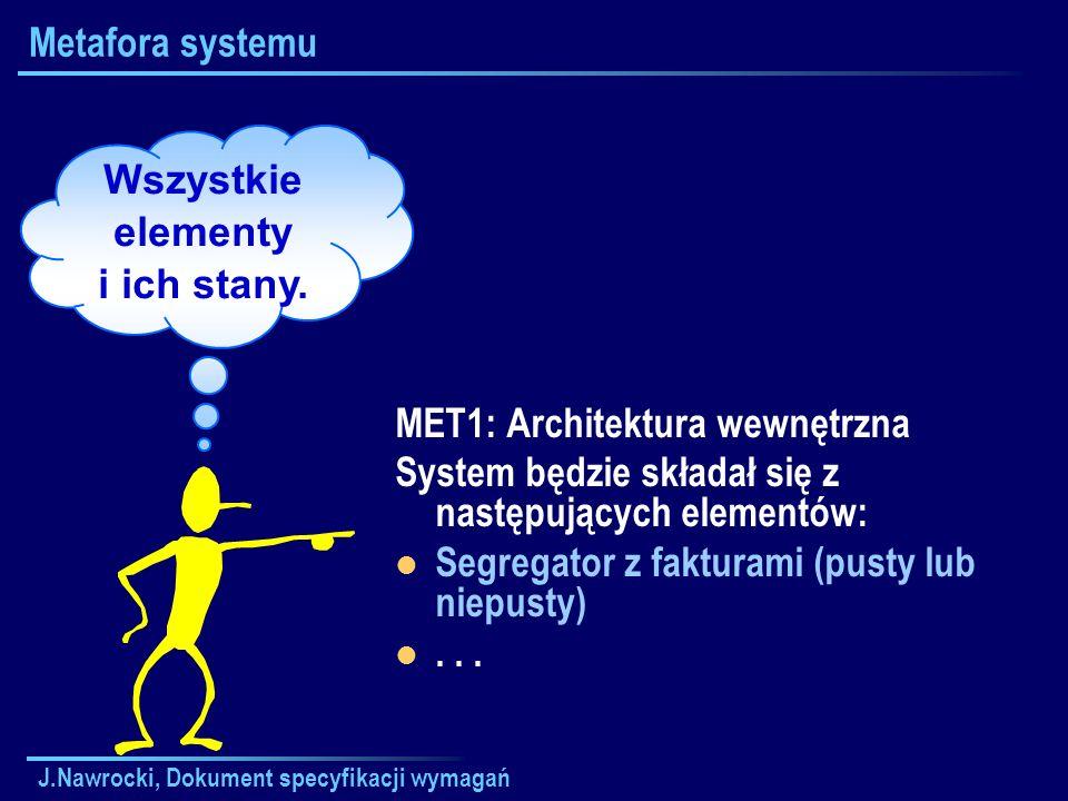 J.Nawrocki, Dokument specyfikacji wymagań Metafora systemu MET1: Architektura wewnętrzna System będzie składał się z następujących elementów: Segregat