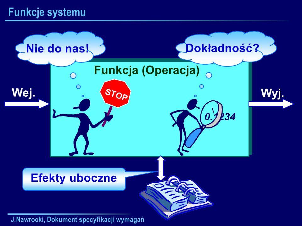 J.Nawrocki, Dokument specyfikacji wymagań Funkcje systemu STOP 0.1234 Funkcja (Operacja) Nie do nas! Dokładność? Efekty uboczne Wej. Wyj.
