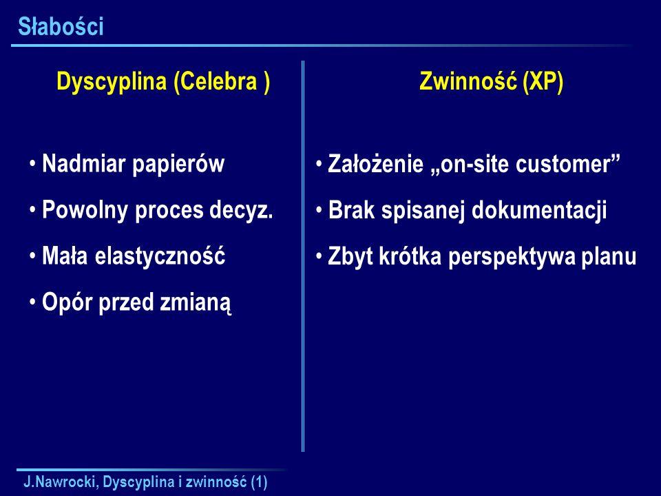 J.Nawrocki, Dyscyplina i zwinność (1) Słabości Dyscyplina (Celebra )Zwinność (XP) Nadmiar papierów Powolny proces decyz. Mała elastyczność Opór przed