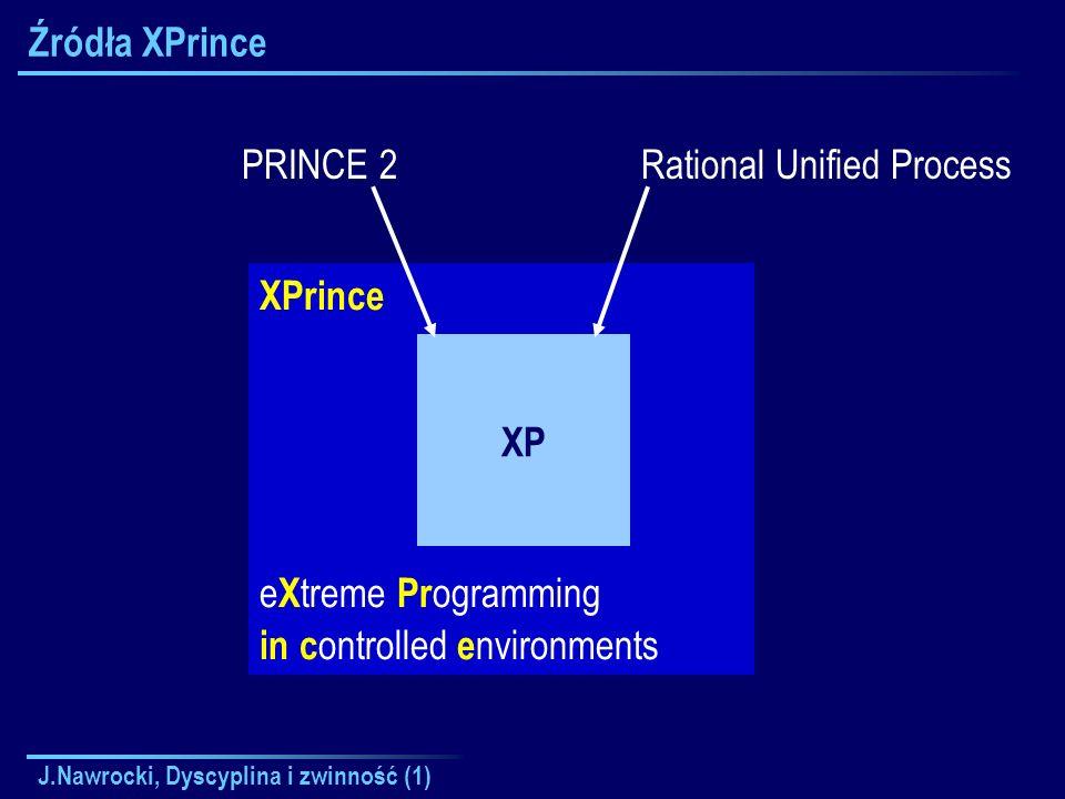 J.Nawrocki, Dyscyplina i zwinność (1) XPrince e X treme Pr ogramming in c ontrolled e nvironments Źródła XPrince XP PRINCE 2Rational Unified Process