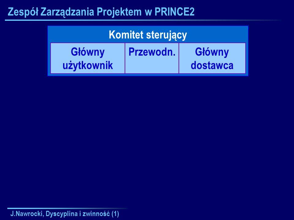 J.Nawrocki, Dyscyplina i zwinność (1) Zespół Zarządzania Projektem w PRINCE2 Komitet sterujący Główny użytkownik Przewodn.Główny dostawca