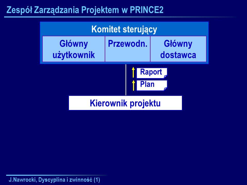 J.Nawrocki, Dyscyplina i zwinność (1) Zespół Zarządzania Projektem w PRINCE2 Komitet sterujący Główny użytkownik Przewodn.Główny dostawca Kierownik pr