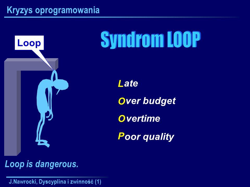 J.Nawrocki, Dyscyplina i zwinność (1) Kryzys oprogramowania LOOPLOOP ate oor quality ver budget vertime Loop Loop is dangerous.