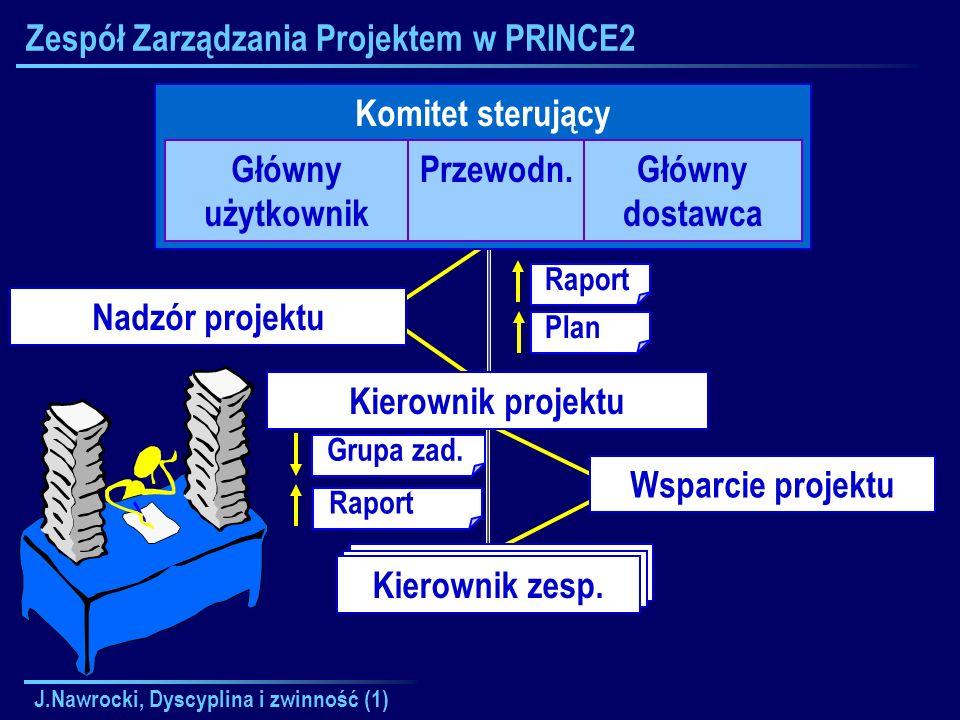 J.Nawrocki, Dyscyplina i zwinność (1) Kierownik Zespołu Zespół Zarządzania Projektem w PRINCE2 Komitet sterujący Główny użytkownik Przewodn.Główny dos