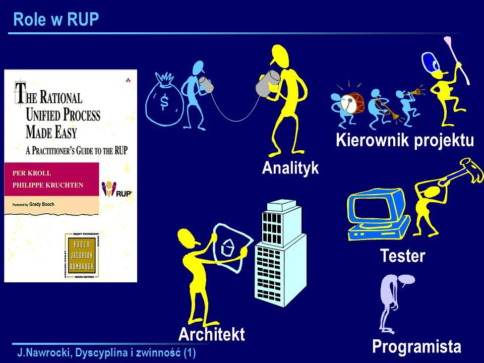 J.Nawrocki, Dyscyplina i zwinność (1) Role w RUP Kierownik projektu Tester Programista Analityk Architekt