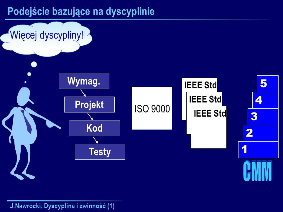 J.Nawrocki, Dyscyplina i zwinność (1) Podejście bazujące na dyscyplinie Więcej dyscypliny! Wymag. Projekt Kod Testy ISO 9000 IEEE Std 1 2 3 4 5
