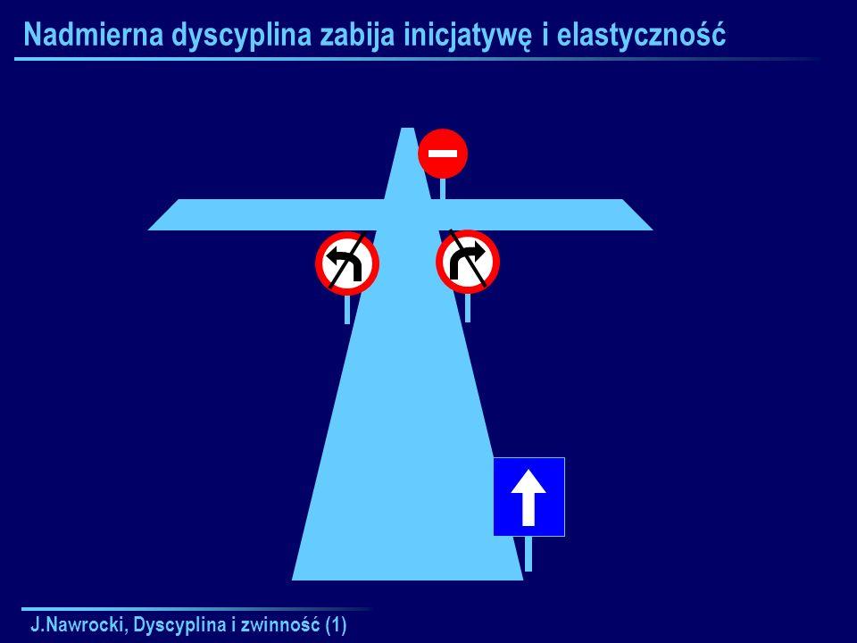 J.Nawrocki, Dyscyplina i zwinność (1) Nadmierna dyscyplina zabija inicjatywę i elastyczność
