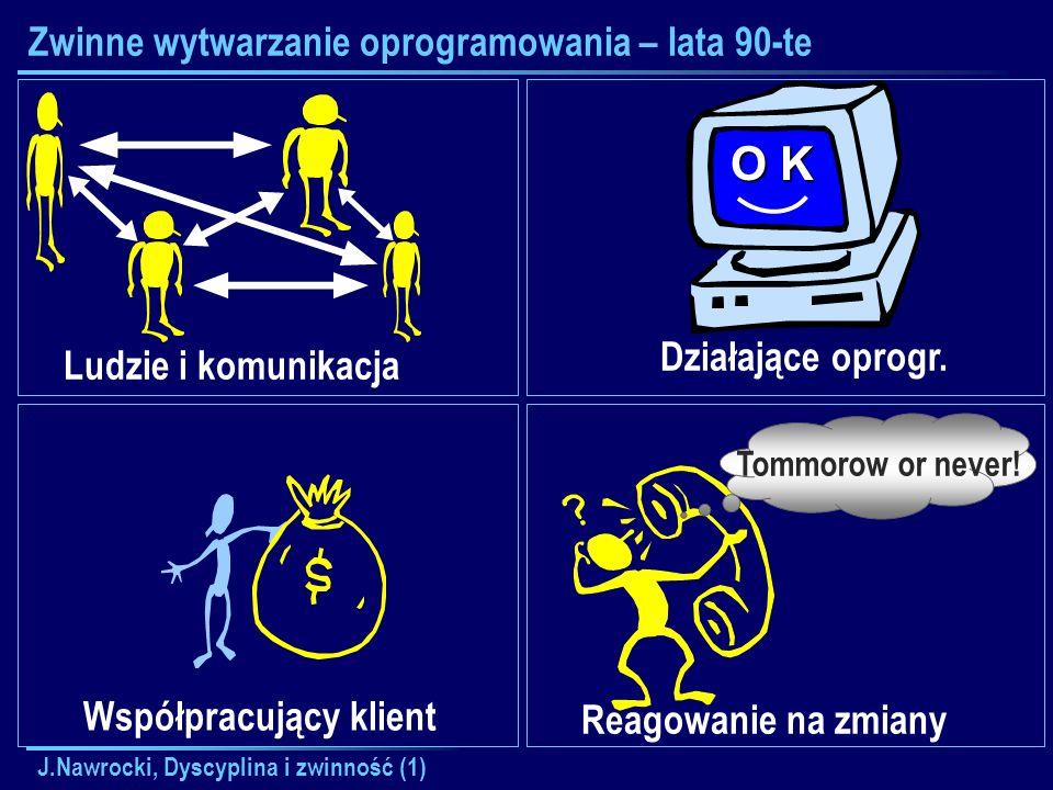 J.Nawrocki, Dyscyplina i zwinność (1) Zwinne wytwarzanie oprogramowania – lata 90-te Ludzie i komunikacja Współpracujący klient Reagowanie na zmiany T