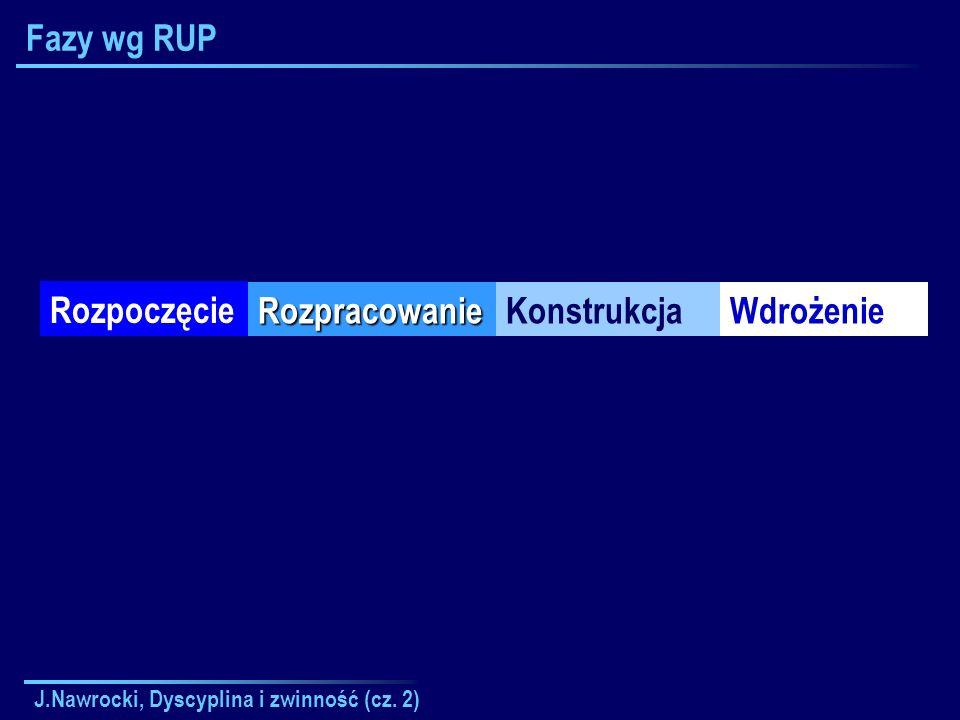 J.Nawrocki, Dyscyplina i zwinność (cz. 2) Fazy wg RUP Rozpoczęcie RozpracowanieKonstrukcjaWdrożenie