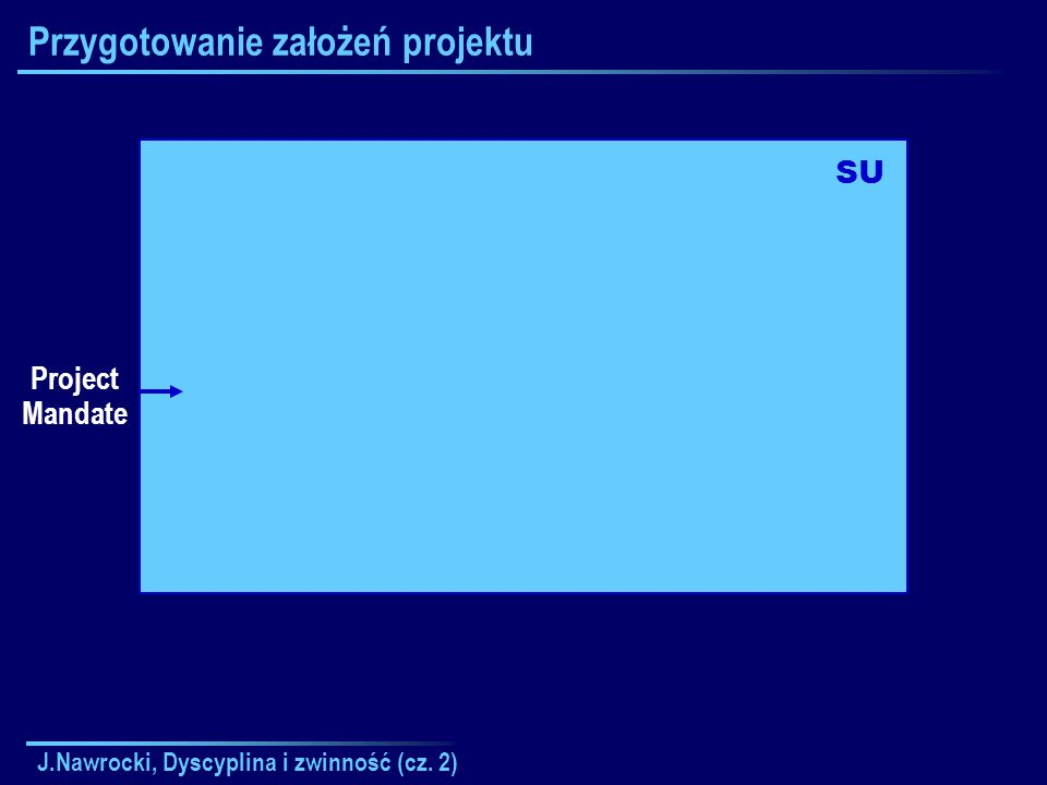J.Nawrocki, Dyscyplina i zwinność (cz. 2) Przygotowanie założeń projektu SU Project Mandate