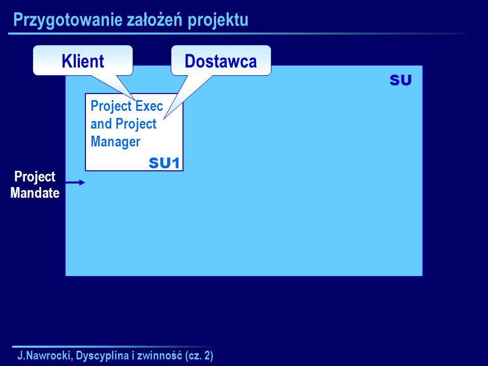 J.Nawrocki, Dyscyplina i zwinność (cz. 2) Przygotowanie założeń projektu Project Exec and Project Manager SU1 SU Project Mandate KlientDostawca
