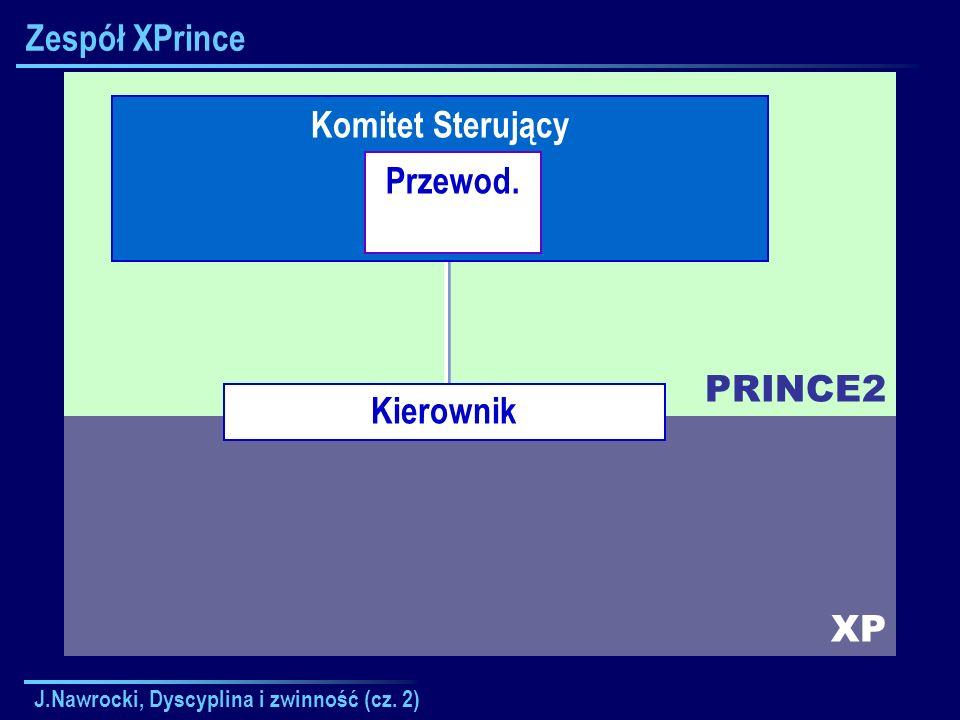 J.Nawrocki, Dyscyplina i zwinność (cz. 2) XP PRINCE2 Zespół XPrince Komitet Sterujący Przewod. Kierownik