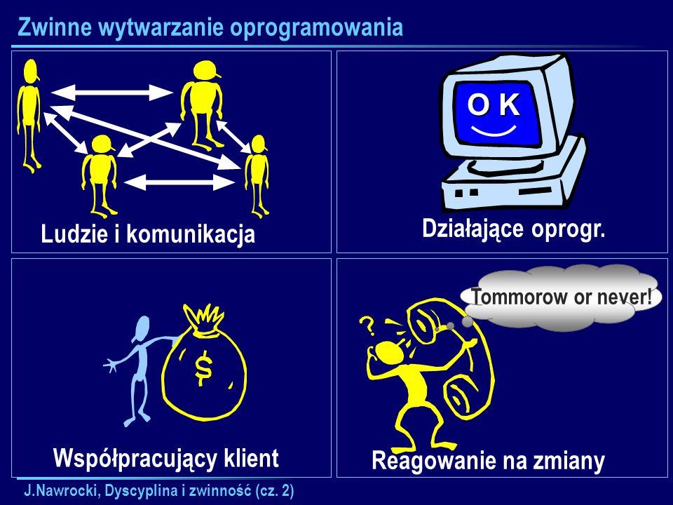 J.Nawrocki, Dyscyplina i zwinność (cz. 2) Zwinne wytwarzanie oprogramowania Ludzie i komunikacja Współpracujący klient Reagowanie na zmiany Tommorow o