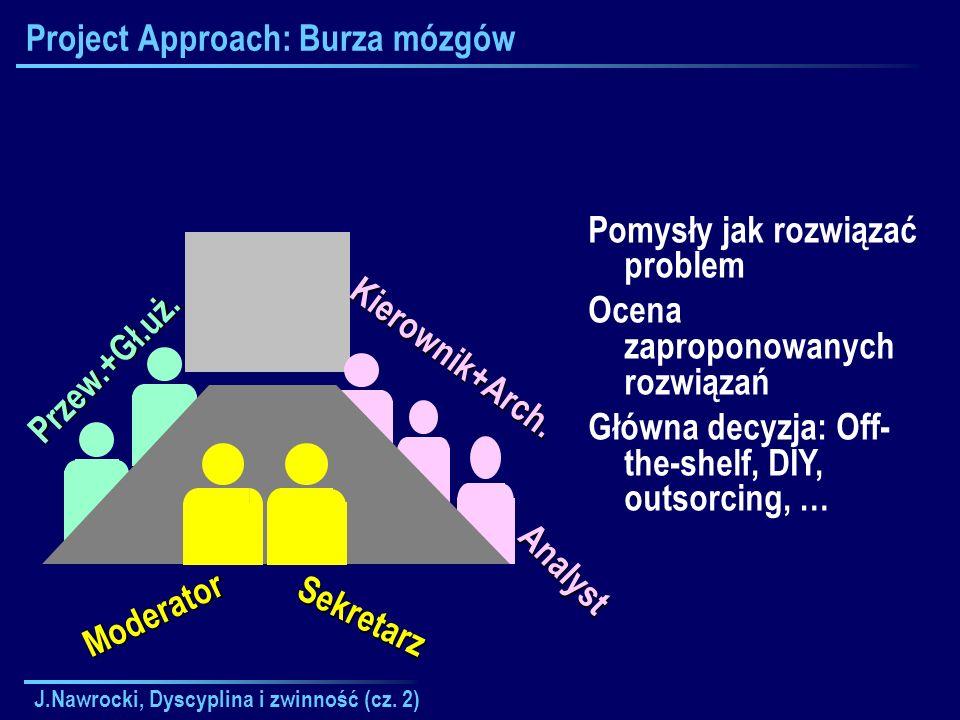 J.Nawrocki, Dyscyplina i zwinność (cz. 2) Project Approach: Burza mózgówPrzew.+Gł.uż. Pomysły jak rozwiązać problem Ocena zaproponowanych rozwiązań Gł