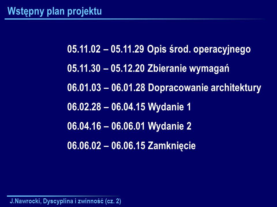 J.Nawrocki, Dyscyplina i zwinność (cz. 2) Wstępny plan projektu 05.11.02 – 05.11.29 Opis środ. operacyjnego 05.11.30 – 05.12.20 Zbieranie wymagań 06.0