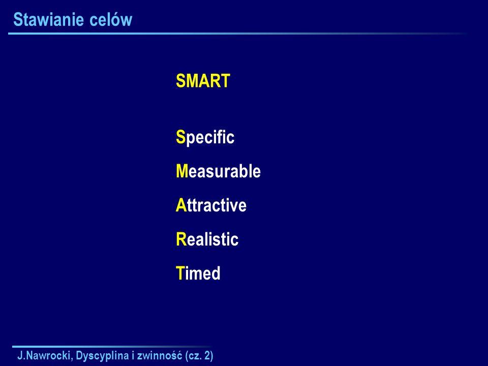 J.Nawrocki, Dyscyplina i zwinność (cz. 2) Stawianie celów Specific Measurable Attractive Realistic Timed SMART