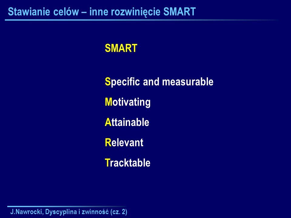 J.Nawrocki, Dyscyplina i zwinność (cz. 2) Stawianie celów – inne rozwinięcie SMART Specific and measurable Motivating Attainable Relevant Tracktable S