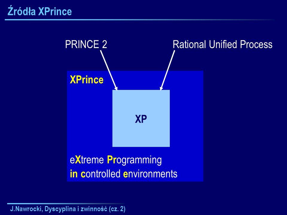 J.Nawrocki, Dyscyplina i zwinność (cz. 2) XPrince e X treme Pr ogramming in c ontrolled e nvironments Źródła XPrince XP PRINCE 2Rational Unified Proce