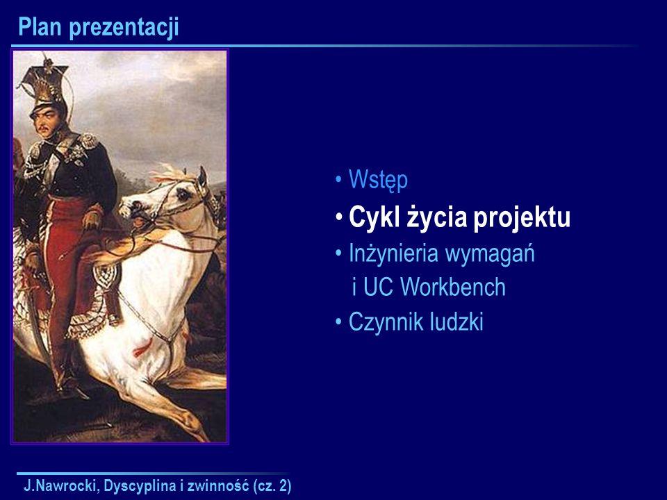 J.Nawrocki, Dyscyplina i zwinność (cz. 2) UC Workbench evaluation