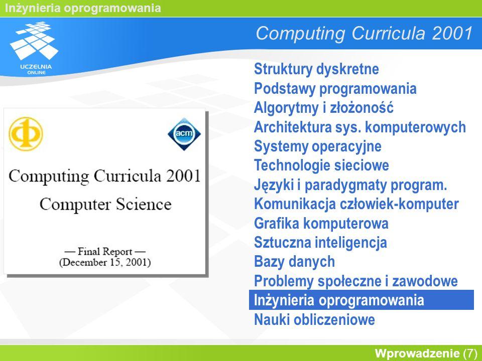 Inżynieria oprogramowania Wprowadzenie (98) Wzorce projektowe WymaganiaProjektowanie WalidacjaEwolucja ProcesyZarządzanie NarzędziaAPI M.formalneSys.