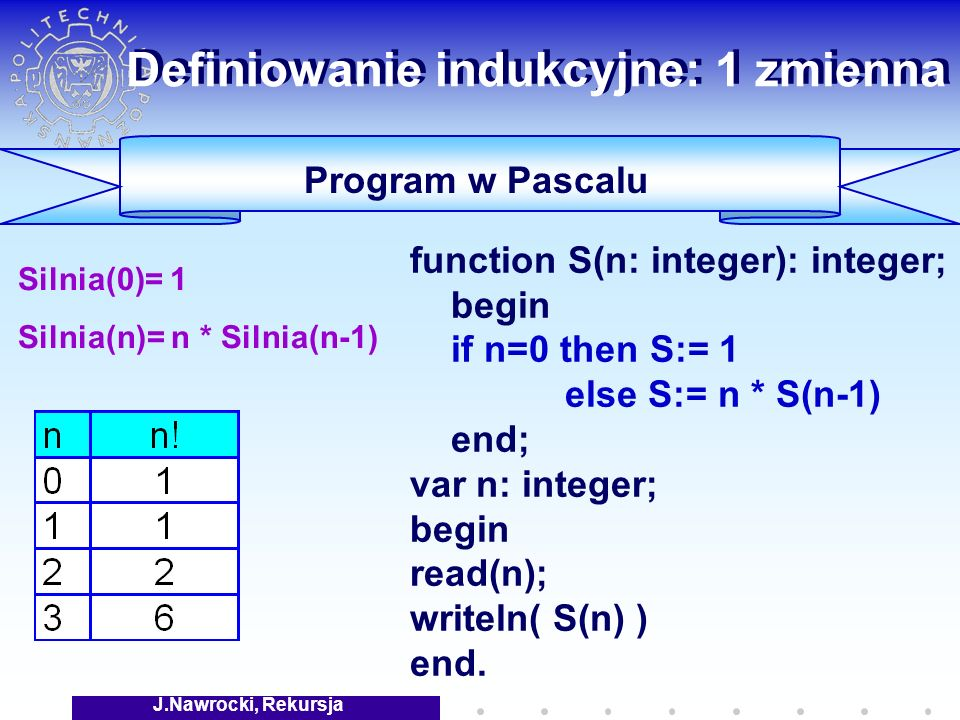 J.Nawrocki, Rekursja Silnia(0)= 1 Silnia(n)= n * Silnia(n-1) Program w Pascalu function S(n: integer): integer; begin if n=0 then S:= 1 else S:= n * S(n-1) end; var n: integer; begin read(n); writeln( S(n) ) end.