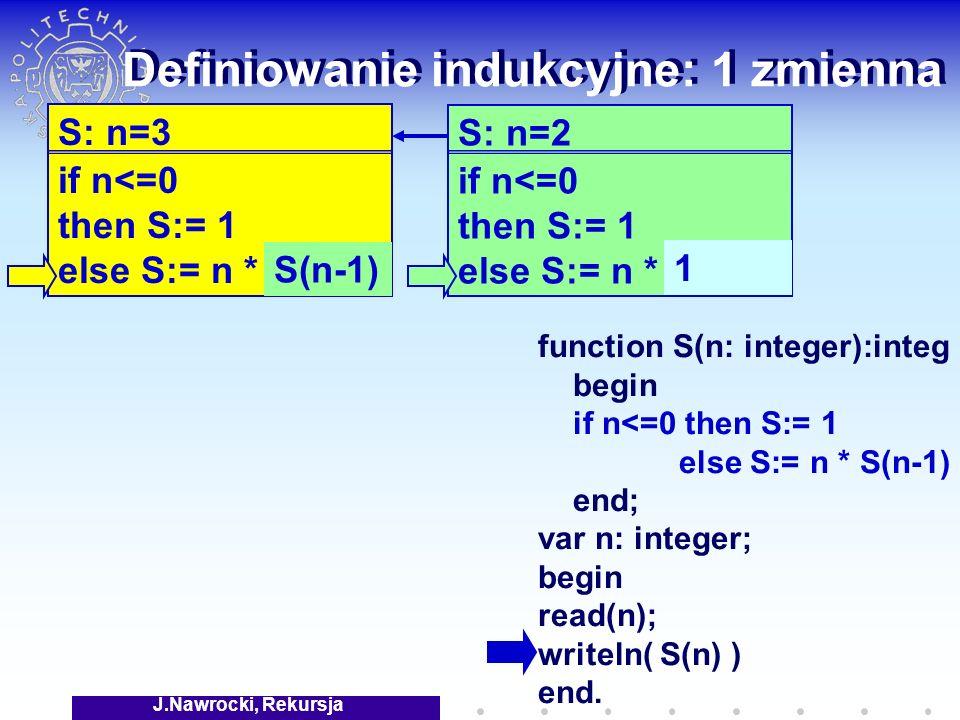 J.Nawrocki, Rekursja Definiowanie indukcyjne: 1 zmienna function S(n: integer):integ begin if n<=0 then S:= 1 else S:= n * S(n-1) end; var n: integer; begin read(n); writeln( S(n) ) end.