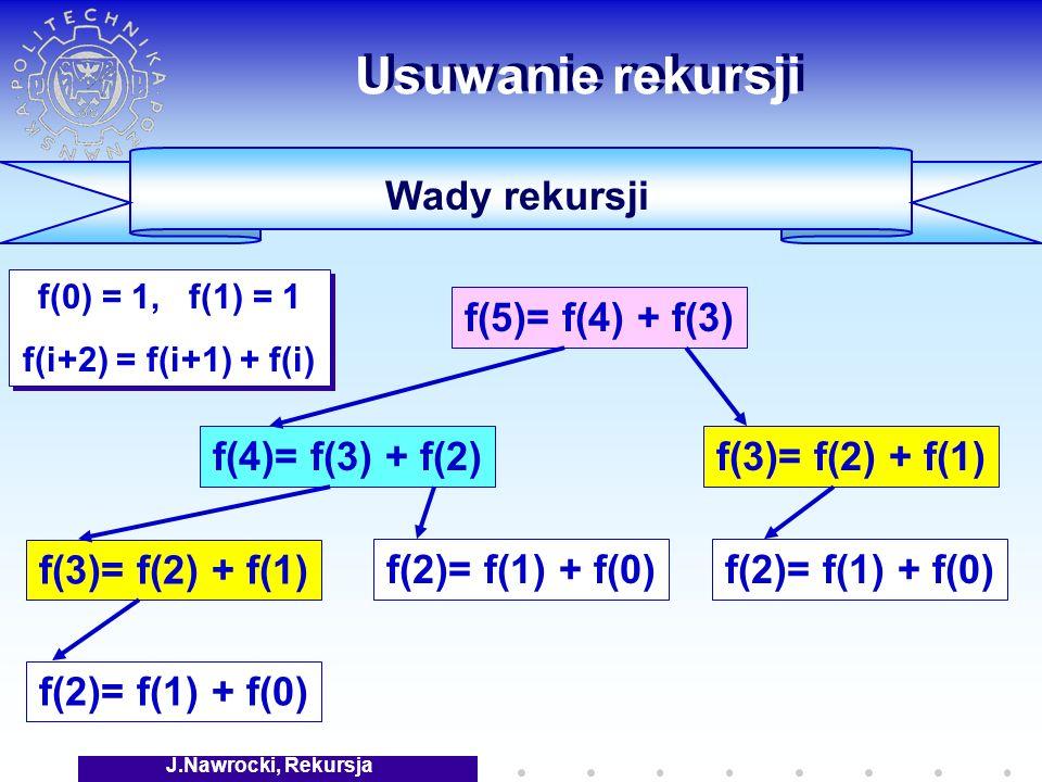 J.Nawrocki, Rekursja Usuwanie rekursji Wady rekursji f(0) = 1, f(1) = 1 f(i+2) = f(i+1) + f(i) f(0) = 1, f(1) = 1 f(i+2) = f(i+1) + f(i) f(5)= f(4) + f(3) f(4)= f(3) + f(2)f(3)= f(2) + f(1) f(2)= f(1) + f(0)