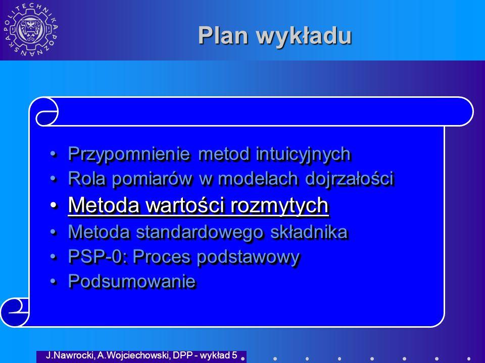 J.Nawrocki, A.Wojciechowski, DPP - wykład 5 Metoda wartości rozmytych Putnam92: Oszacowanie złożoności musi być wiarygodne, choć nie koniecznie precyzyjne.Oszacowanie złożoności musi być wiarygodne, choć nie koniecznie precyzyjne.