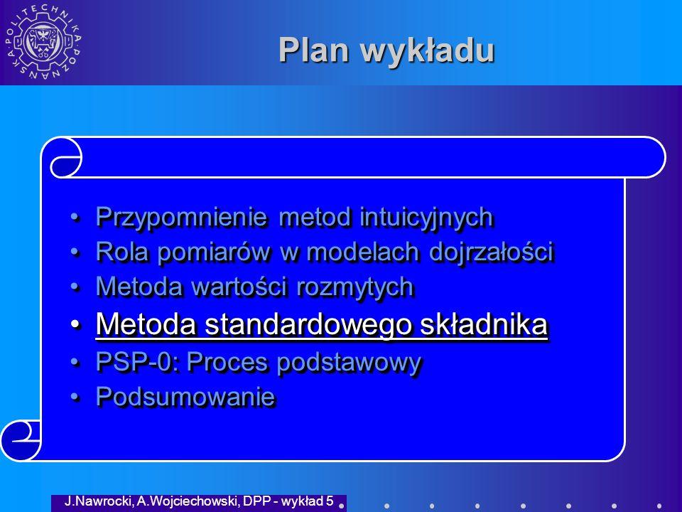 J.Nawrocki, A.Wojciechowski, DPP - wykład 5 Metoda standardowego składnika Putnam92 System dekomponujemy w formie zestawu standardowych składników (ekrany/formularze, pliki, moduły itd.)System dekomponujemy w formie zestawu standardowych składników (ekrany/formularze, pliki, moduły itd.) Z każdym standardowym składnikiem mamy związane historyczne dane opisujące rozmiarZ każdym standardowym składnikiem mamy związane historyczne dane opisujące rozmiar