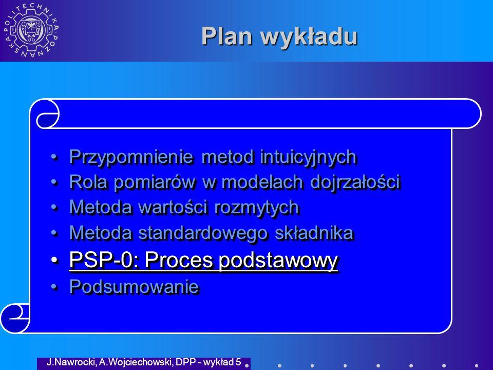 J.Nawrocki, A.Wojciechowski, DPP - wykład 5 PSP0 – proces podstawowy Wymagania Planowanie ProjektKompilacjaKodowanieTest Budowa Postmortem Gotowy produkt, dane o procesie, raport końcowy