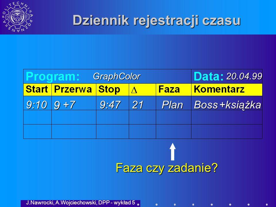 J.Nawrocki, A.Wojciechowski, DPP - wykład 5 Dziennik rejestracji błędów GraphColor20.04.99 120CM1 Brak ; Faza czy zadanie.