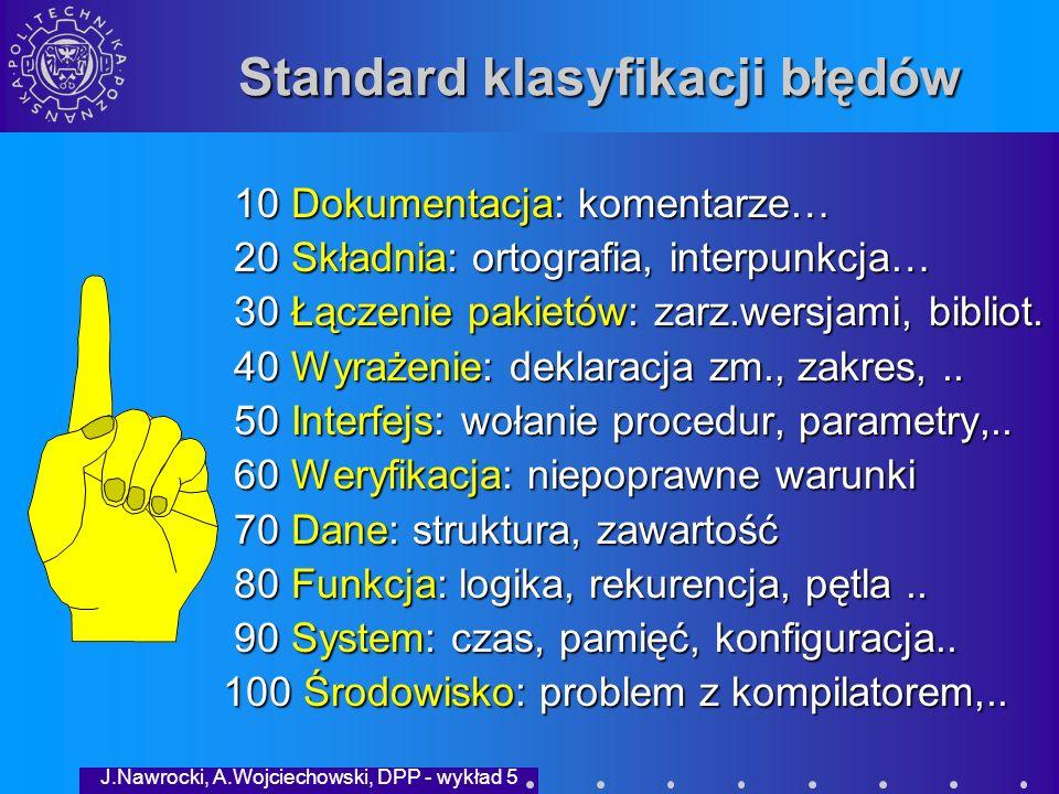 J.Nawrocki, A.Wojciechowski, DPP - wykład 5 Alternatywna klasyfikacja błędów Przyczyna błędu 3 - Edukacja (nie wiedziałem/am, że...) 2 - Komunikacja (myślałem/am, że partner/ka to zrobił/a) 1 - Przeoczenie (nie zauważyłem/am lub zapomniałem/am, że...) 0 - Pisownia (źle wpisałem/am nazwę zniennej itp...) Rodzaj i miejsce błędu A - Algorytm, implementacja I - Interfejs (np.