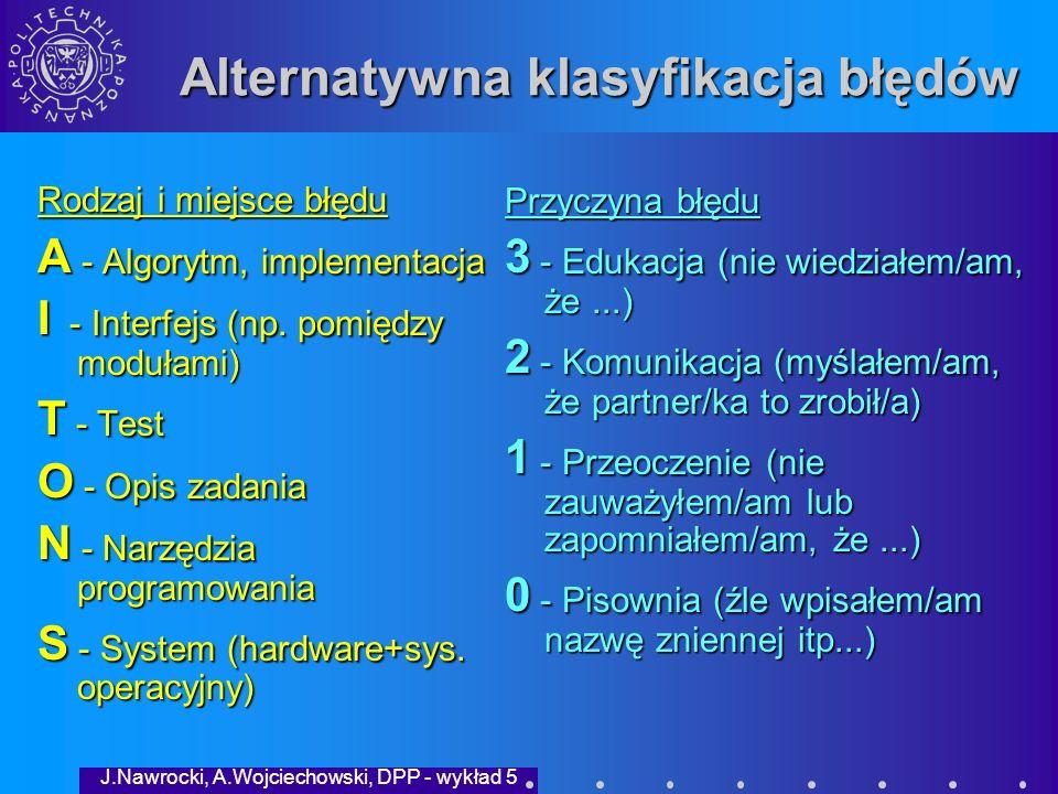 J.Nawrocki, A.Wojciechowski, DPP - wykład 5 Plan realizacji Czas pracy w poszczeg. fazach