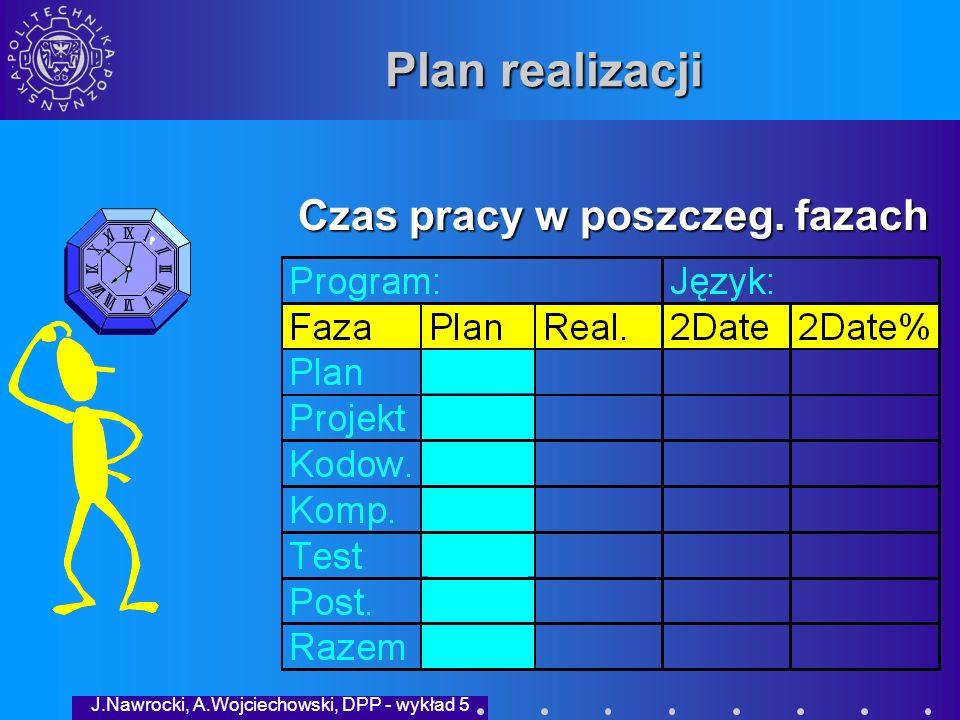 J.Nawrocki, A.Wojciechowski, DPP - wykład 5 Plan realizacji Wprowadzone błędy