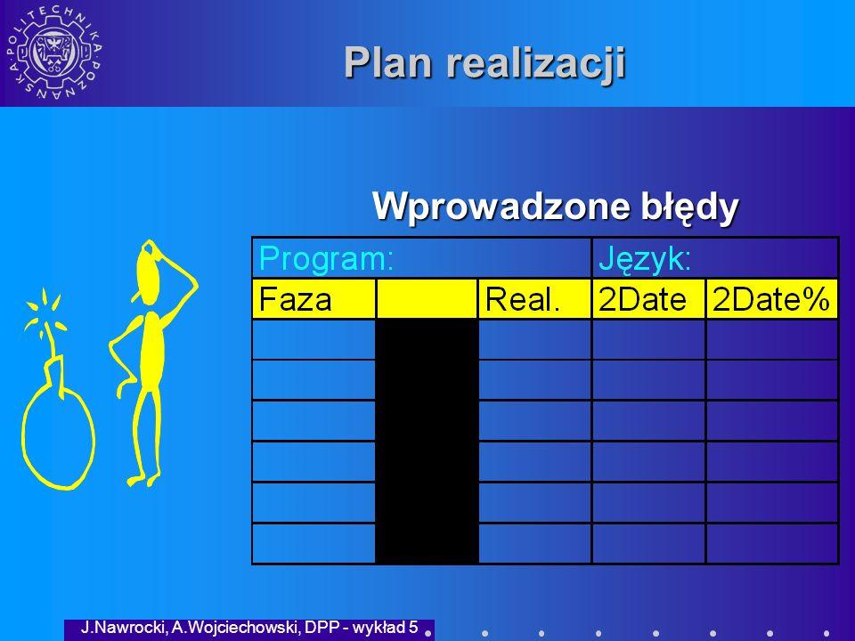 J.Nawrocki, A.Wojciechowski, DPP - wykład 5 Plan realizacji Usunięte błędy