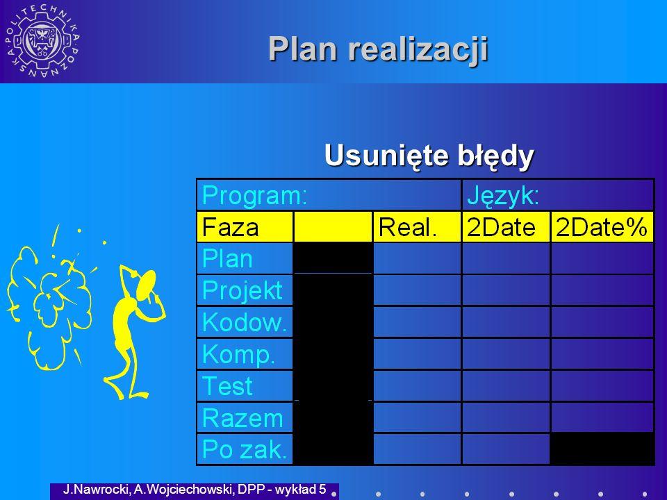 J.Nawrocki, A.Wojciechowski, DPP - wykład 5 PSP0 - Proponowany program pomiarów Specyfikacja problemu (zadanie) Formularz planu realizacji Dziennik rejestracji czasu Dziennik rejestracji błędów Standard klasyfikacji błędów Stoper (dla skrupulatnych) Co jest nam potrzebne?