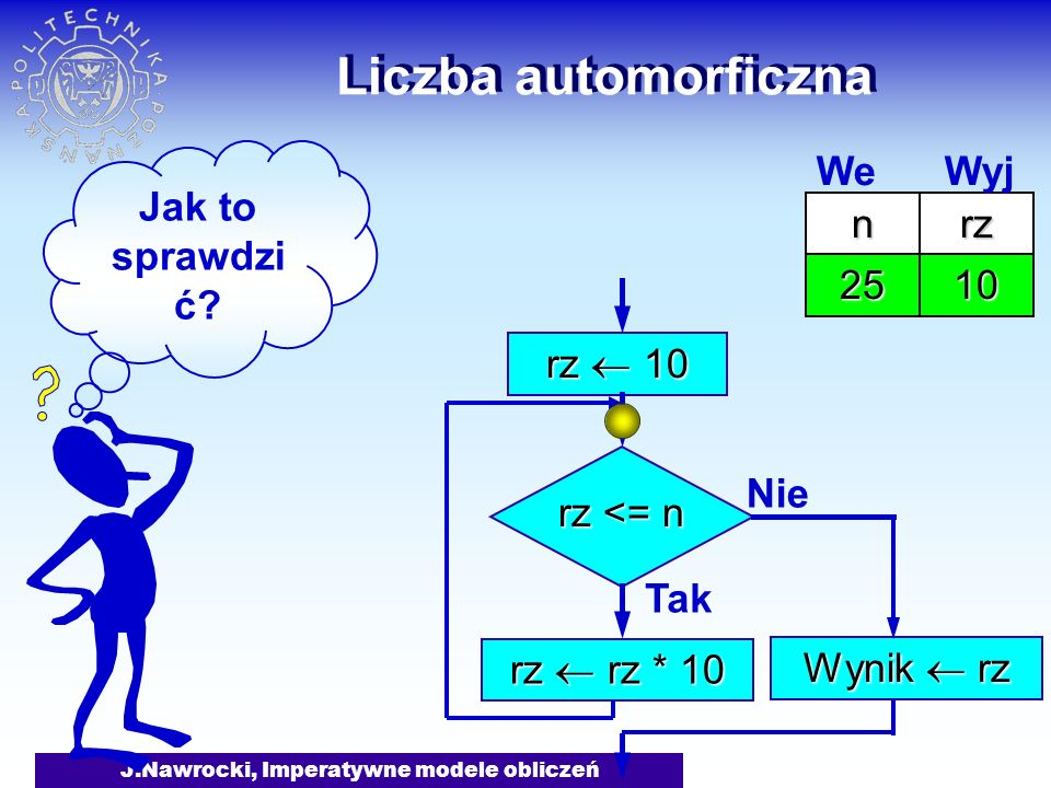 J.Nawrocki, Imperatywne modele obliczeń Liczba automorficzna rz 10 rz <= n Tak rz rz * 10 Nie Wynik rz Jak to sprawdzi ć? nrz 25 We Wyj 10