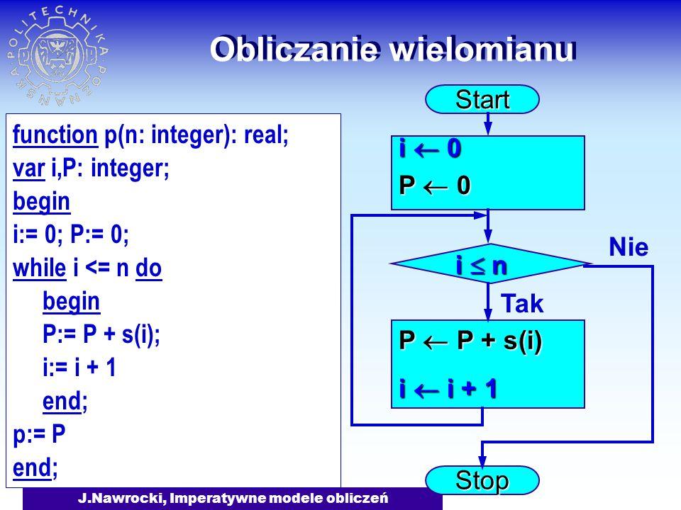 J.Nawrocki, Imperatywne modele obliczeń Obliczanie wielomianu Start Stop i 0 P 0 P P + s(i) i i + 1 i n Tak Nie function p(n: integer): real; var i,P: integer; begin i:= 0; P:= 0; while i <= n do begin P:= P + s(i); i:= i + 1 end; p:= P end;