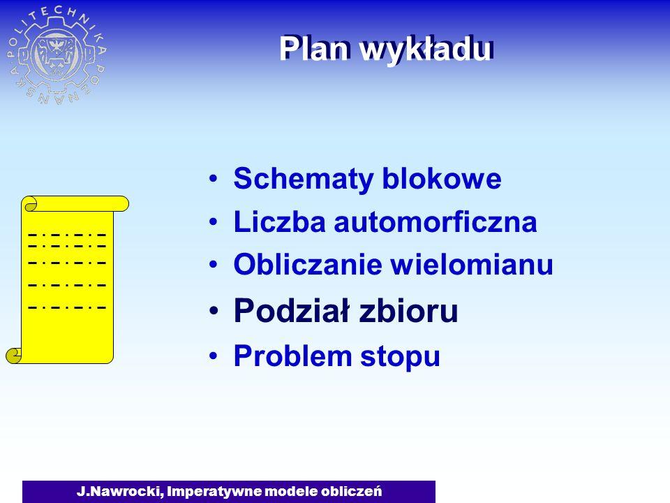 J.Nawrocki, Imperatywne modele obliczeń Plan wykładu Schematy blokowe Liczba automorficzna Obliczanie wielomianu Podział zbioru Problem stopu