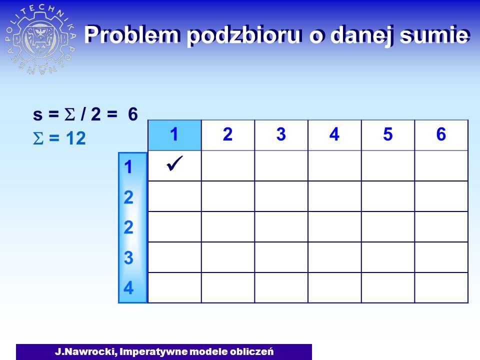 J.Nawrocki, Imperatywne modele obliczeń Problem podzbioru o danej sumie = 12 s = / 2 = 6 1223412234 123456