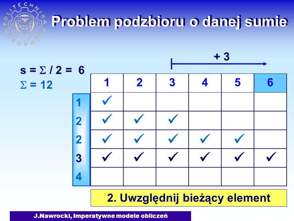 J.Nawrocki, Imperatywne modele obliczeń Problem podzbioru o danej sumie = 12 s = / 2 = 6 1223412234 123456 + 3 2. Uwzględnij bieżący element