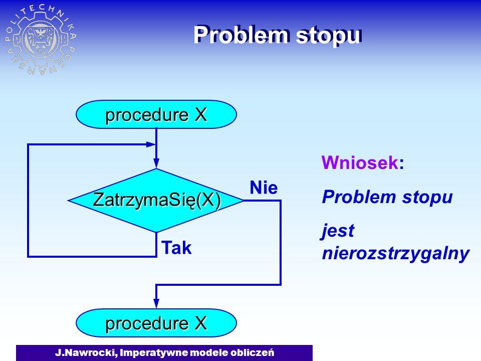 J.Nawrocki, Imperatywne modele obliczeń Problem stopu ZatrzymaSię(X) procedure X Tak Nie Wniosek: Problem stopu jest nierozstrzygalny