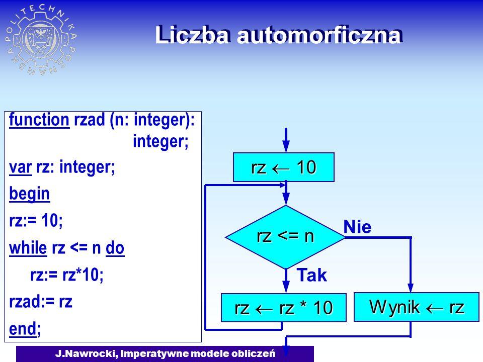 J.Nawrocki, Imperatywne modele obliczeń Liczba automorficzna rz 10 rz <= n Tak rz rz * 10 Nie Wynik rz function rzad (n: integer): integer; var rz: integer; begin rz:= 10; while rz <= n do rz:= rz*10; rzad:= rz end;