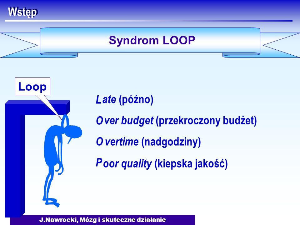J.Nawrocki, Mózg i skuteczne działanie Wstęp LOOPLOOP Syndrom LOOP ate (późno) oor quality (kiepska jakość) ver budget (przekroczony budżet) vertime (