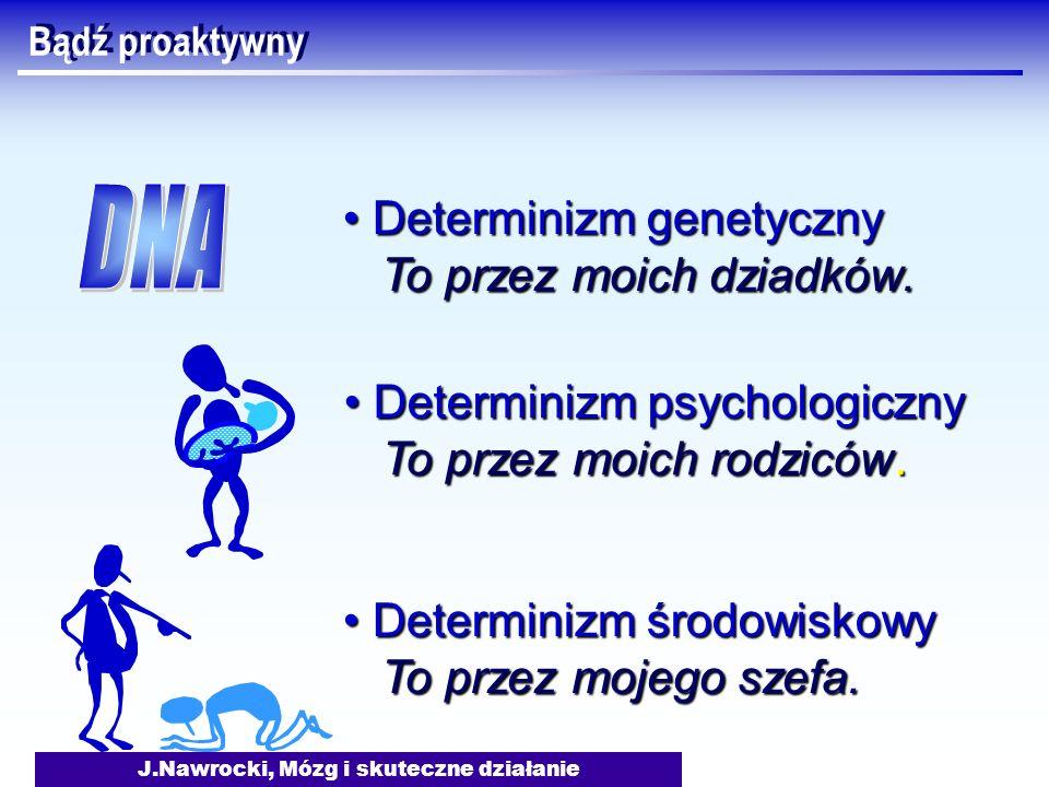 J.Nawrocki, Mózg i skuteczne działanie Bądź proaktywny Determinizm psychologiczny Determinizm psychologiczny To przez moich rodziców. To przez moich r